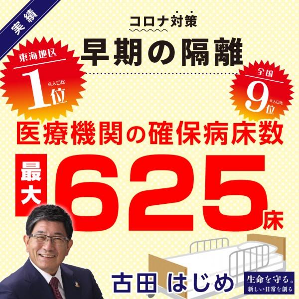⑧古田知事-コロナ対策2
